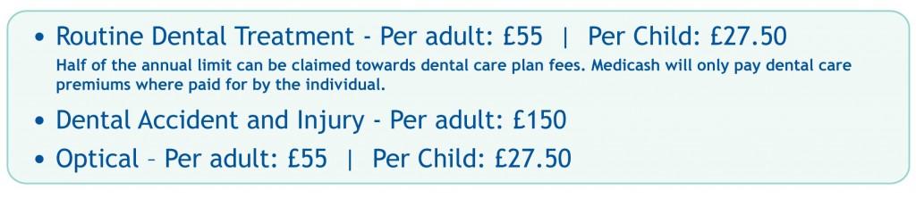 Medicash-dental-and-optical-cover-details
